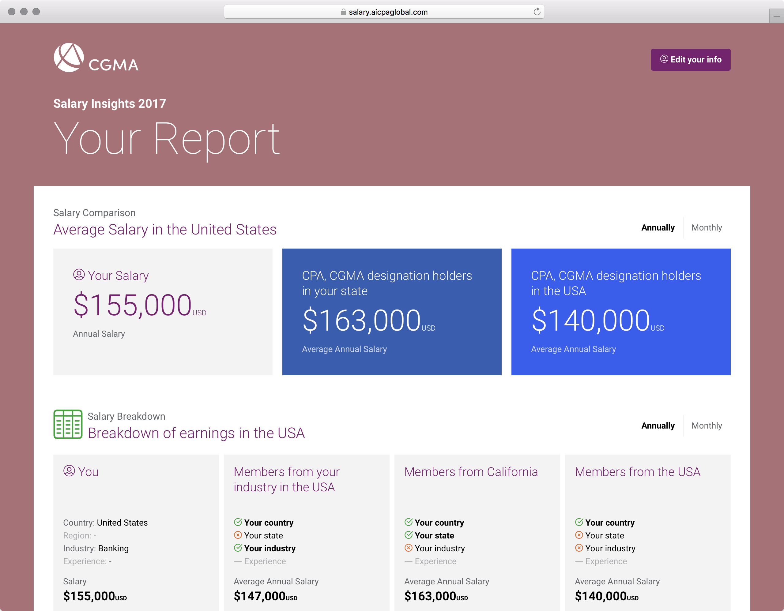 AICPA Salary Insights UI